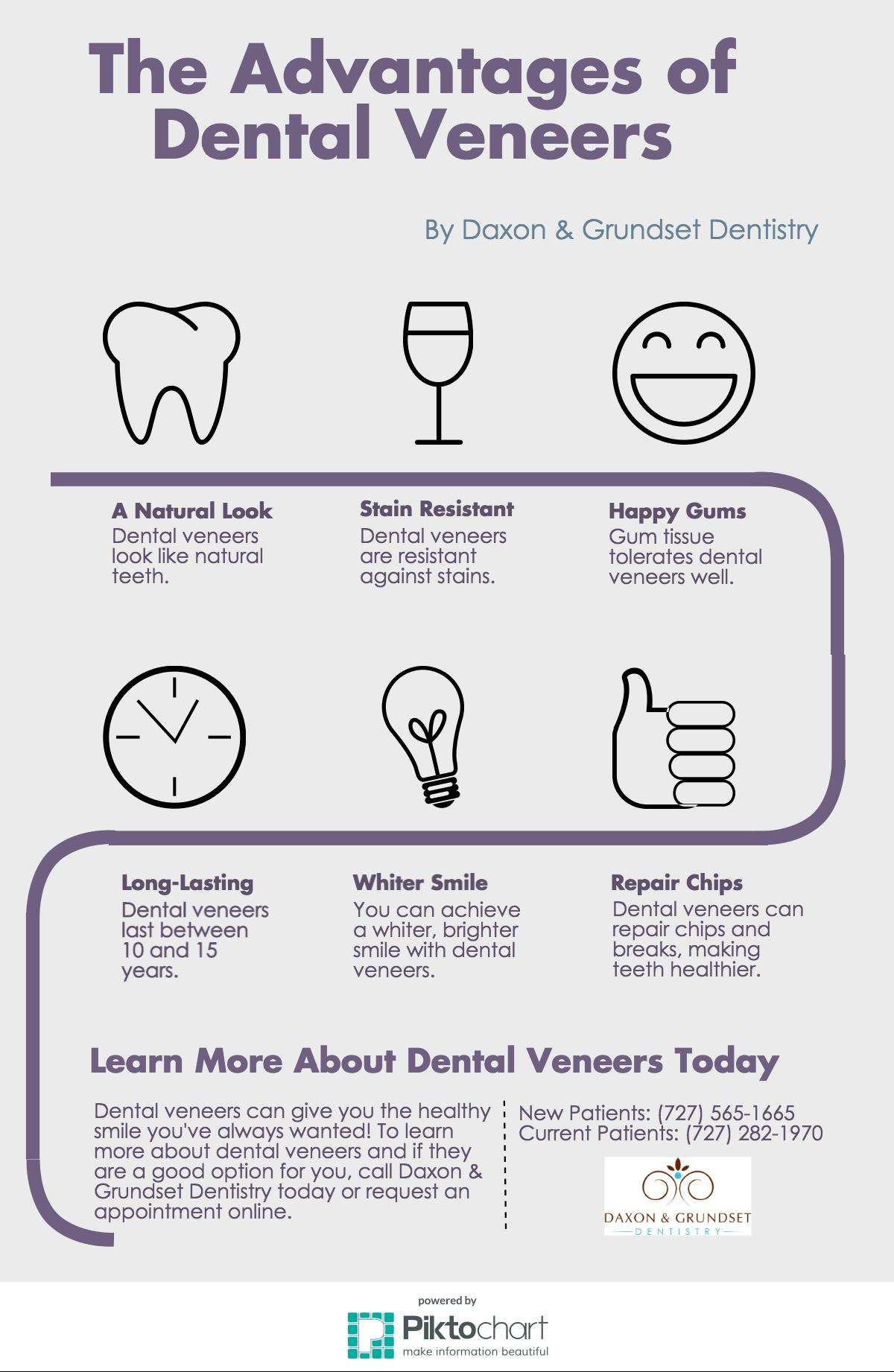The Advantages of Dental Veneers